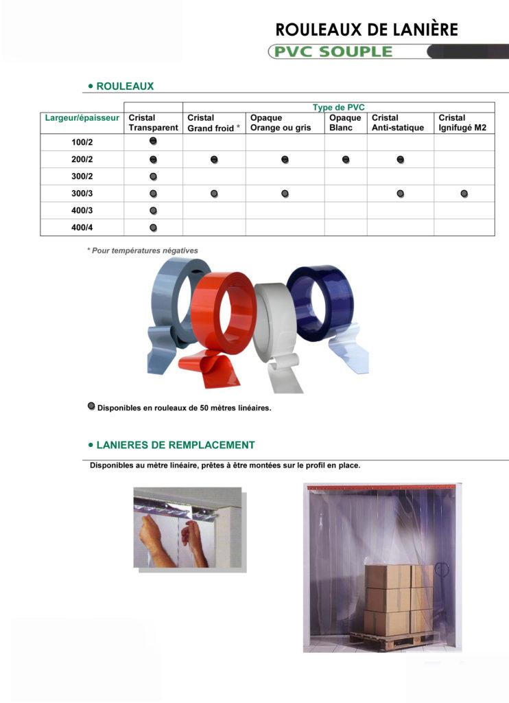Rouleau de lanières PVC de rechange FIM'PRO